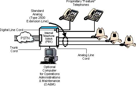 telecom systems digital phone wiring diagram